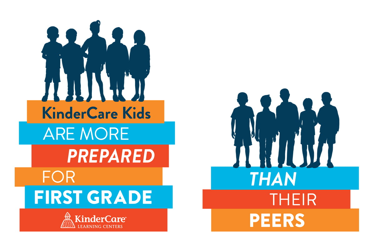 Brigance KinderCare kids score higher