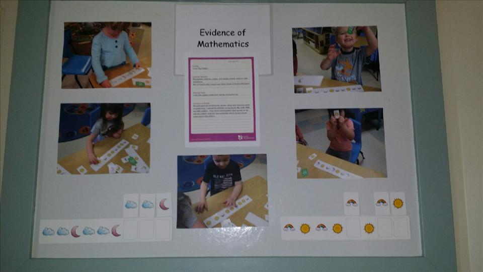This is one of our Evidence of Learning boards in our Preschool Classroom. This shows you what the children are learning and how it applies to learning standards.