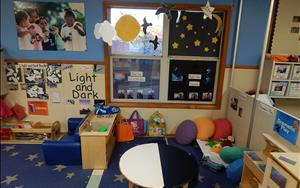 Learning about Light and Dark in the Dramatic Play Area